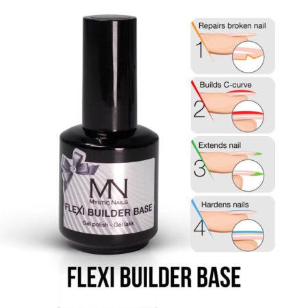 Flexi Builder Base